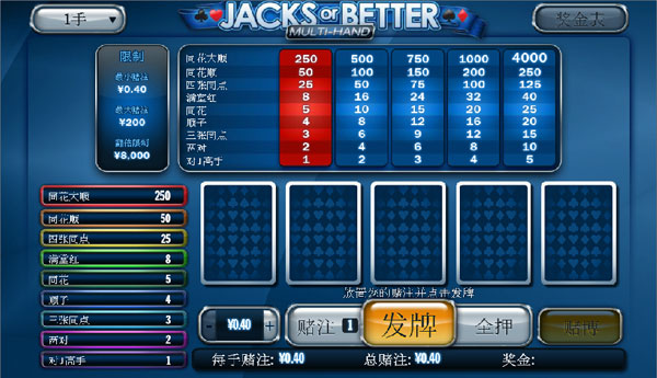 "新扑克游戏""Jacks or Better Multi-Hand""介绍"